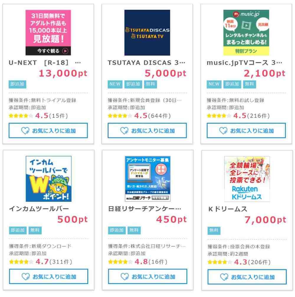 即ポイント獲得におススメの広告案件(2019.5.31現在)