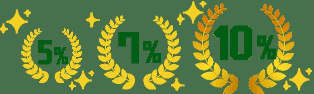 広告利用で獲得したポイントに5%、7%、10%のいずれかをボーナス(全員対象)。