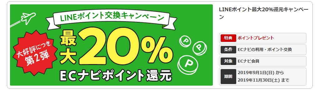 【ECナビ】LINEポイント交換キャンペーン