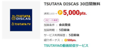 TSUTAYA DISCAS 30日間無料