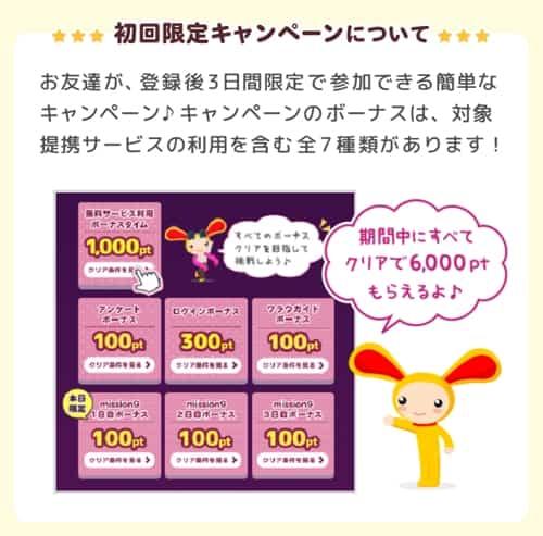 特典②:初回限定キャンペーン達成で最大10,000Pプレゼント