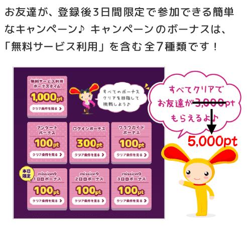特典②:初回限定キャンペーン達成で最大5,000Pプレゼント