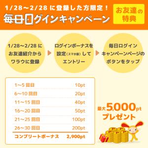 新規登録後30日間連続ログインで5,000P